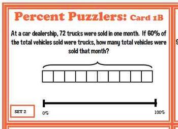 Finding Percent Tape Diagram Bar Model Task Cards BUNDLE 6RP3