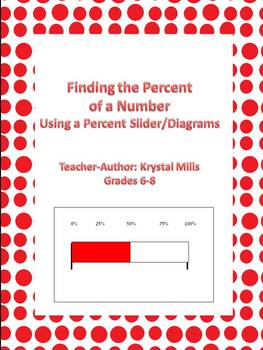 Finding Percent of a Number: Make a percent slider (Plus worksheets & solutions)