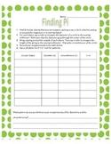 Finding Pi - A Math Investigation