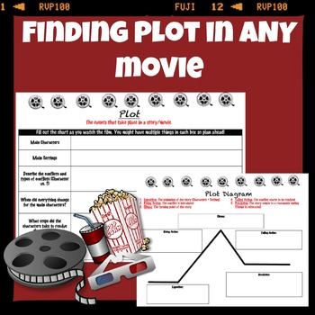 Finding Plot in any movie