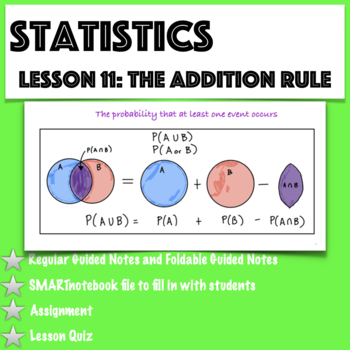 Statistics - Finding Probabilities Using the Addition Rule