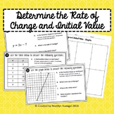 Finding Rate of Change and Initial Value with Equations, Tables, and Graphs