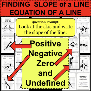 Finding SLOPE OF A LINE Positive Negative Zero and Undefined 30 Task Cards