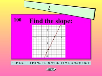 Finding Slope Activity {Finding Slope From Table, Graph, 2 Points Activity}