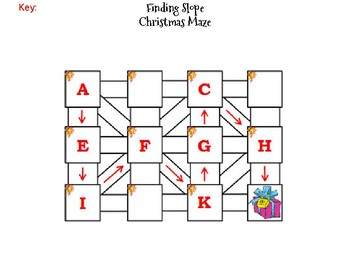 Finding Slope Activity: Christmas Math Maze