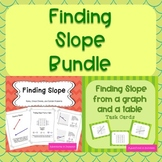 Finding Slope Bundle