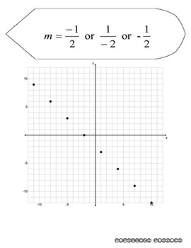 Finding Slope By Counting Scavenger Hunt with Graphs - PP