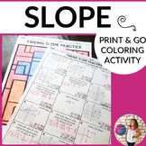 Finding Slope Coloring By Number Activity
