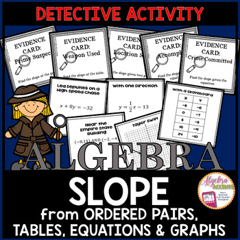 Finding the Slope of a Line Detective Activity
