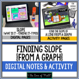 Finding Slope Digital Note and Activity Bundle Google Drive™