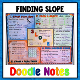 Finding Slope Doodle Notes