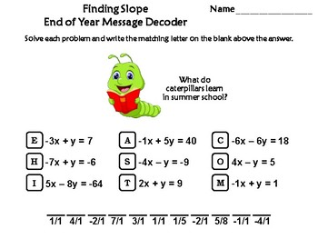 Finding Slope End of Year Math Activity: Message Decoder
