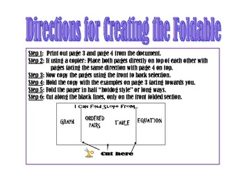 Finding Slope Foldable