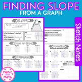Finding Slope (From A Graph) Sketch Notes