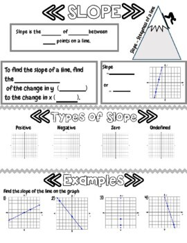 Finding Slope (From A Graph) Sketch Notes & Practice
