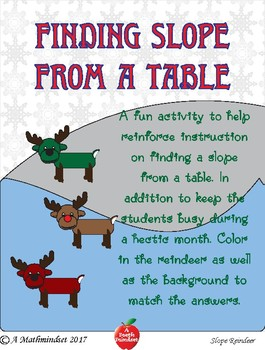 Finding Slope From A Table Christmas Coloring Sheet