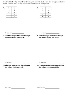 Finding Slope From Table, Graph, 2 Points {Finding Slope Activity}
