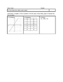 Finding Slope From Table, Graph, Points Quiz