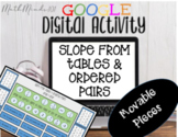 Finding Slope From Tables & Ordered Pairs - DIGITAL GOOGLE