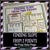 Finding Slope From Two Points No Prep Note Pages