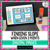 Finding Slope From Two Points for Google Slides™ Distance Learning