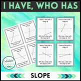 Finding Slope From a Graph