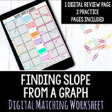 Finding Slope From a Graph Digital Matching Pages