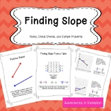 Finding Slope From a Graph and a Table Cheat Sheets/Refere