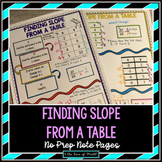 Finding Slope From a Table No Prep Note Page