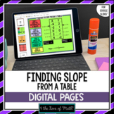 Finding Slope From a Table for Google Slides™