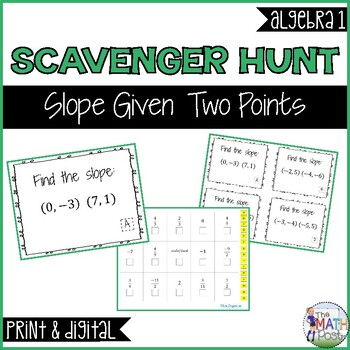 Finding Slope Given Two Points Scavenger Hunt