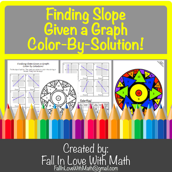 Finding Slope Given a Graph Color-by-Number!
