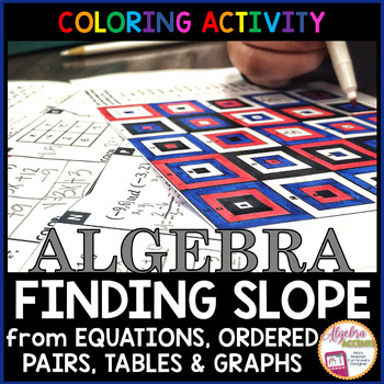 Finding the Slope of a Line Granny Squares Coloring Activity