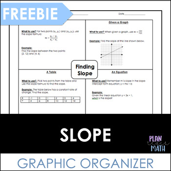 Finding Slope - Graphic Organizer