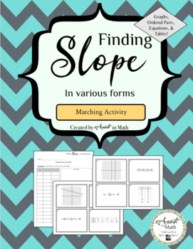 Finding Slope Matching Activity