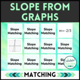 Finding Slope Matching Activities - Slope from a Graph