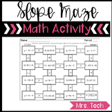 Finding Slope Maze Activity