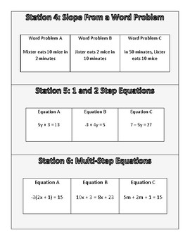 Finding Slope Notes + Stations (table, 2 points, word problem, graph)