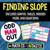 Finding Slope Odd Man Out (Graphs, Ordered Pairs, Tables, & Equations)