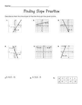 Finding Slope Practice Worksheet