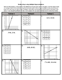 Finding Slope / Rate of Change Using Graphs, Points, and Tables Group Activity