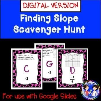 Finding Slope Scavenger Hunt DIGITAL Activity- Distance Learning