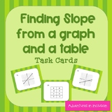 Finding Slope Task Cards