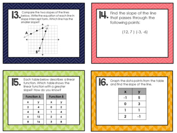 Finding Slope Task Cards (Common Core Aligned)