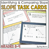 Identifying and Comparing Slope Task Cards