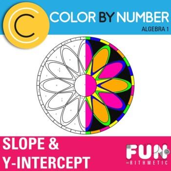 Finding Slope and Y-Intercept Color by Number