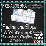 Finding Slope and Y-Intercept - Equations, Graphs, & Tables - GOOGLE Slides