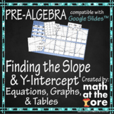 Finding Slope and Y-Intercept - Equations, Graphs, & Table