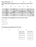 Finding Slope and Y-intercept Test/Quiz