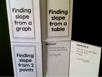 Finding Slope (foldable for notes)